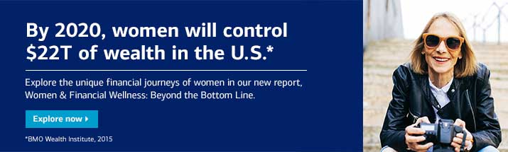 By 2020 women will control 22 trillion dollars of wealth in the US